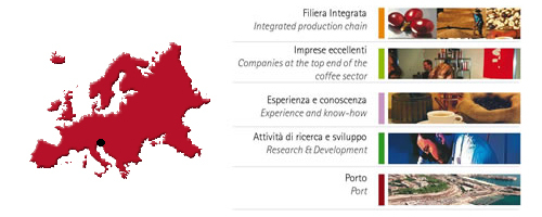 trieste_coffee_city